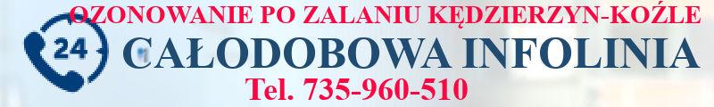 ozonowanie pomieszczeń po zalaniu Kedzierzyn-Kozle